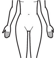 Procedure Hands, Legs & Body